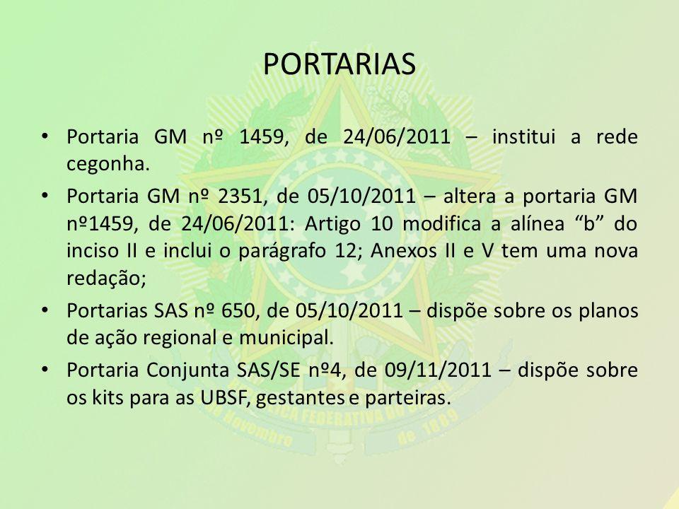 PORTARIAS Portaria GM nº 1459, de 24/06/2011 – institui a rede cegonha.