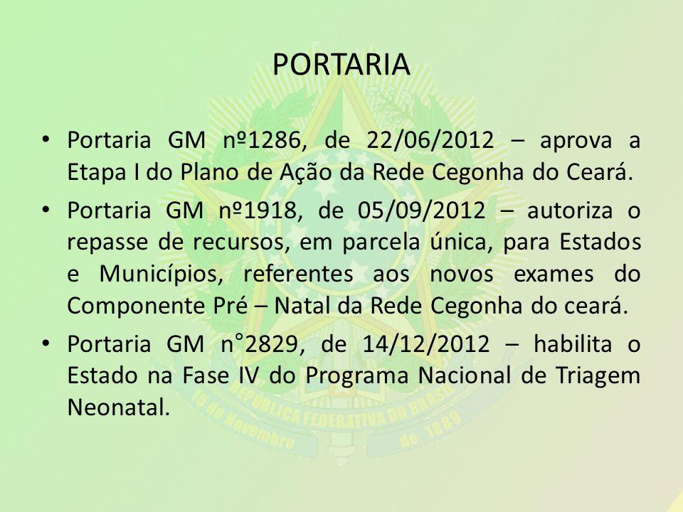 PORTARIAPortaria GM nº1286, de 22/06/2012 – aprova a Etapa I do Plano de Ação da Rede Cegonha do Ceará.
