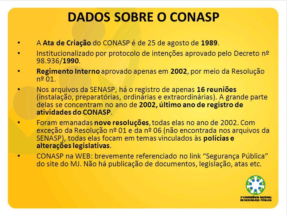 DADOS SOBRE O CONASP A Ata de Criação do CONASP é de 25 de agosto de 1989.