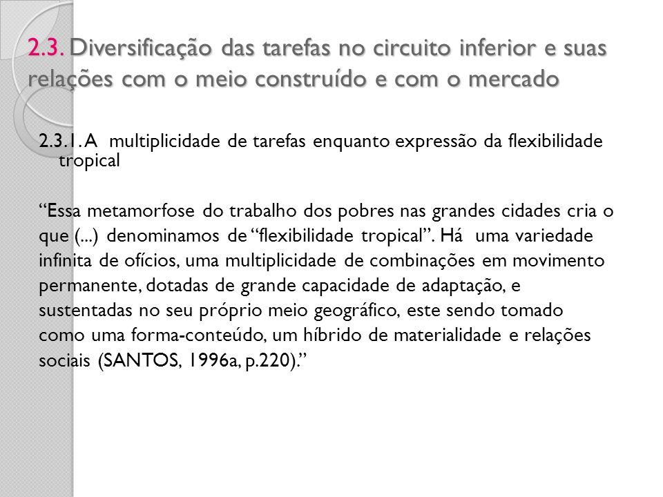 2.3. Diversificação das tarefas no circuito inferior e suas relações com o meio construído e com o mercado