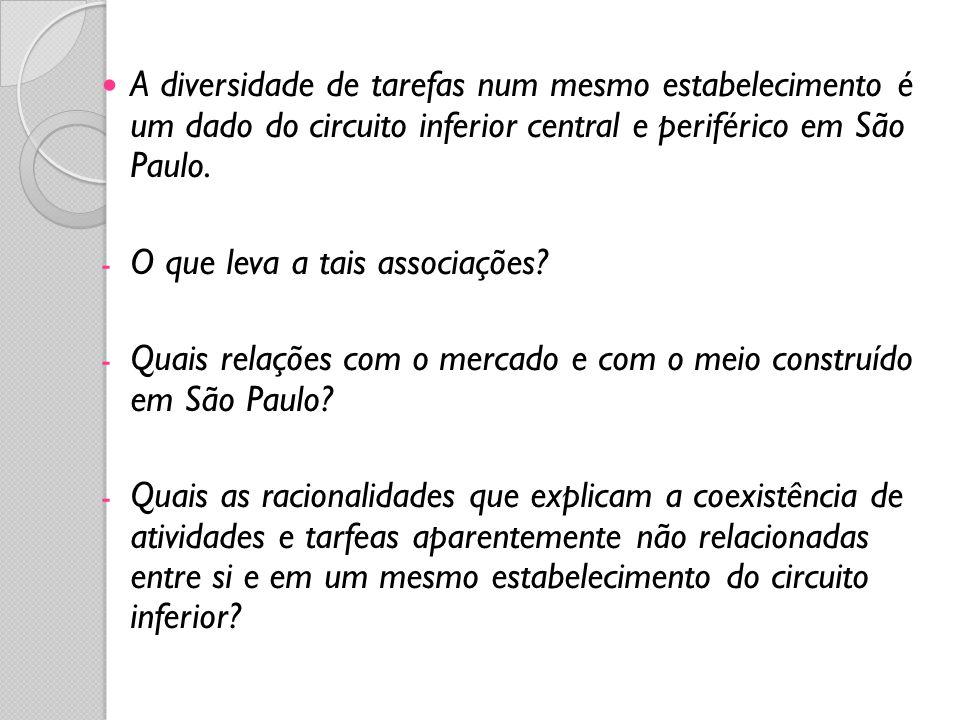 A diversidade de tarefas num mesmo estabelecimento é um dado do circuito inferior central e periférico em São Paulo.