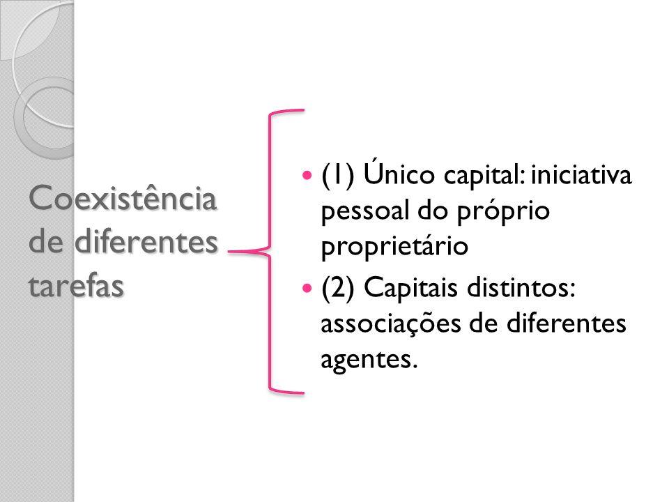 Coexistência de diferentes tarefas