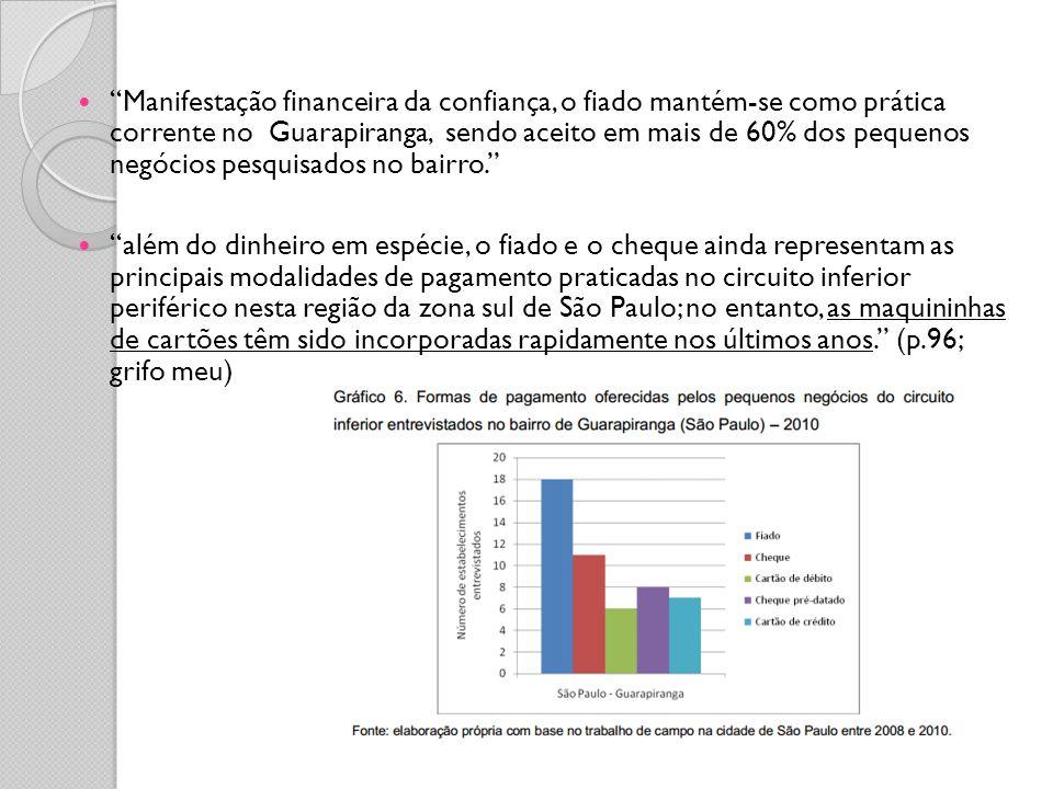 Manifestação financeira da confiança, o fiado mantém-se como prática corrente no Guarapiranga, sendo aceito em mais de 60% dos pequenos negócios pesquisados no bairro.