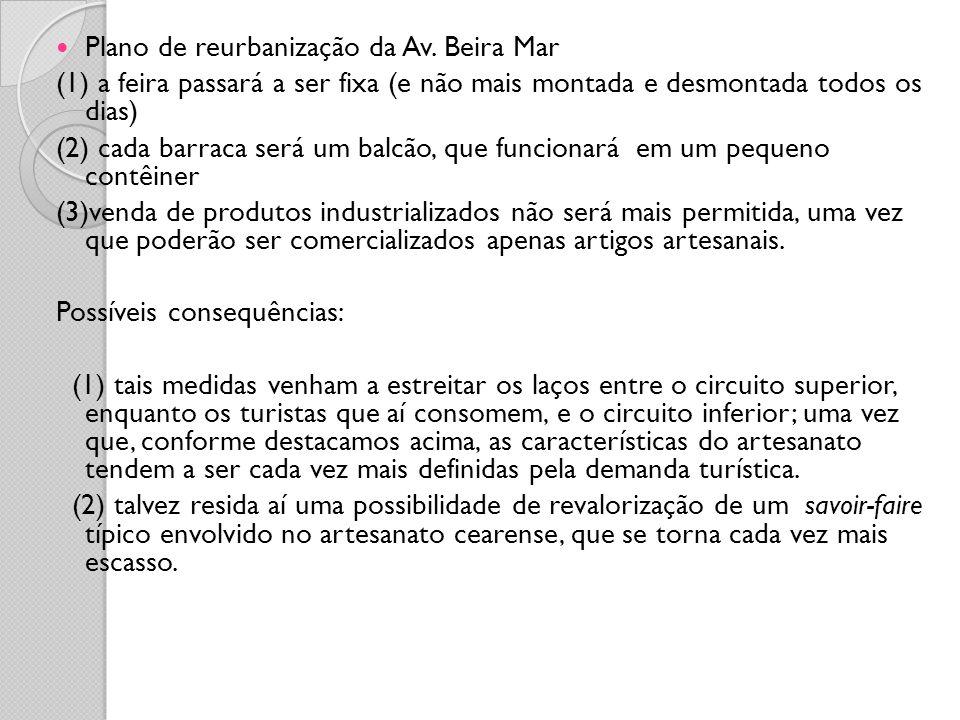 Plano de reurbanização da Av. Beira Mar