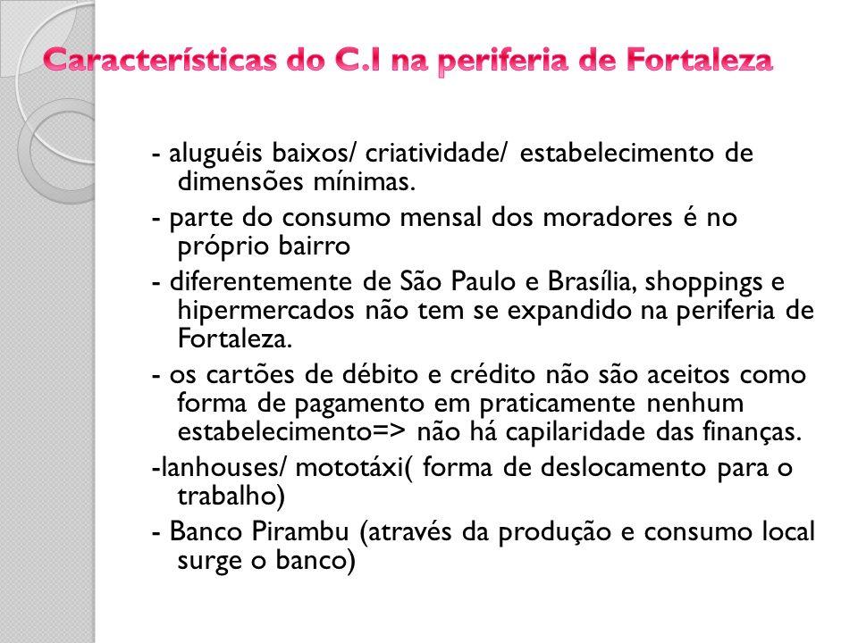 Características do C.I na periferia de Fortaleza