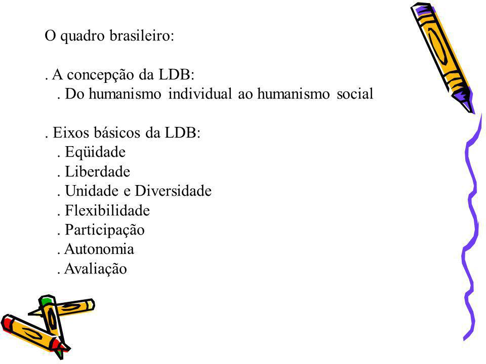 O quadro brasileiro:. A concepção da LDB: . Do humanismo individual ao humanismo social. . Eixos básicos da LDB:
