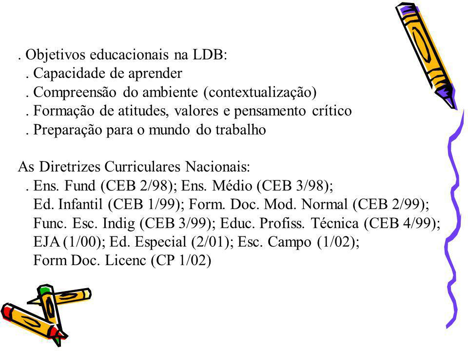 . Objetivos educacionais na LDB: