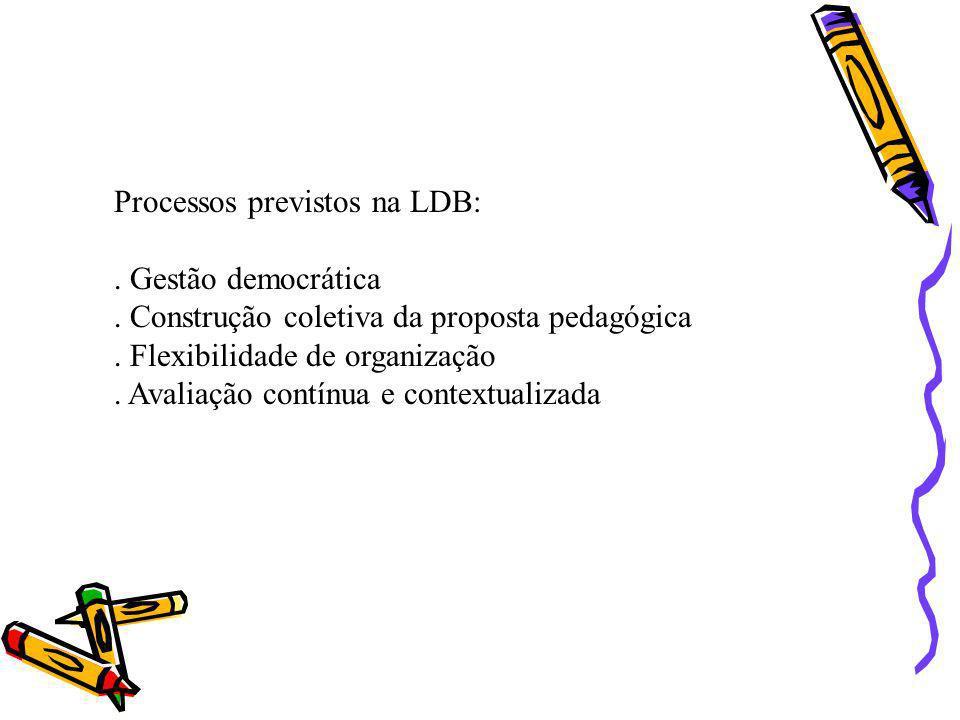 Processos previstos na LDB:
