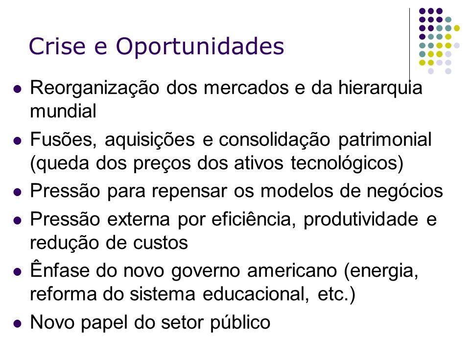 Crise e OportunidadesReorganização dos mercados e da hierarquia mundial.