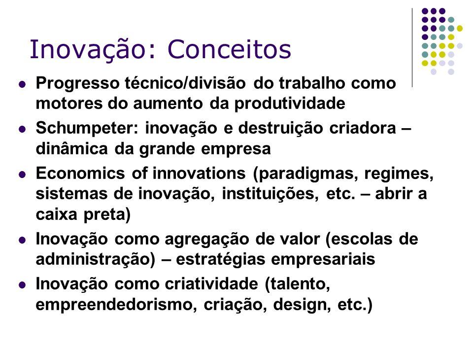 Inovação: Conceitos Progresso técnico/divisão do trabalho como motores do aumento da produtividade.