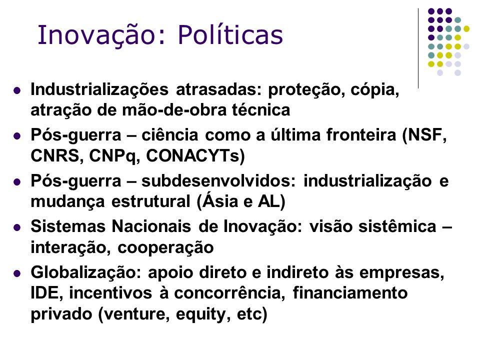 Inovação: Políticas Industrializações atrasadas: proteção, cópia, atração de mão-de-obra técnica.