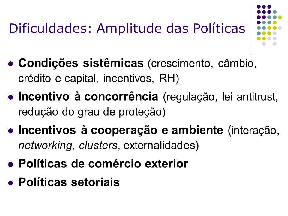Dificuldades: Amplitude das Políticas