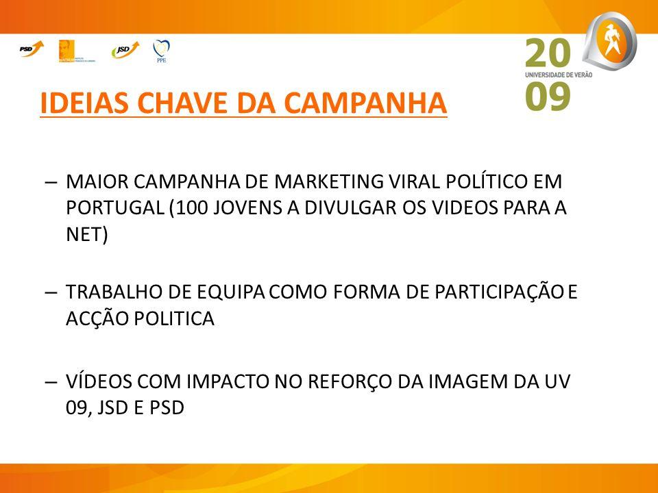 IDEIAS CHAVE DA CAMPANHA