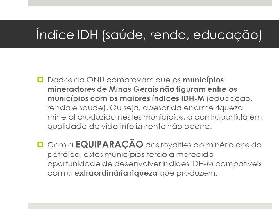 Índice IDH (saúde, renda, educação)