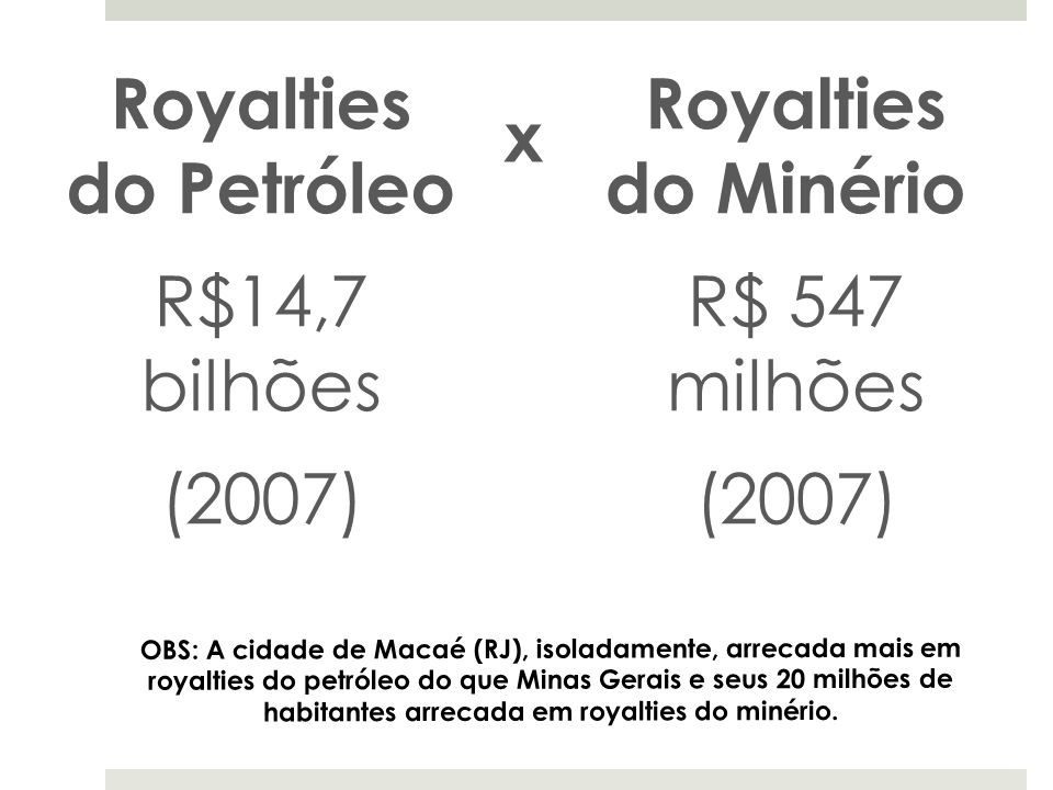 Royalties do Petróleo R$14,7 bilhões (2007)