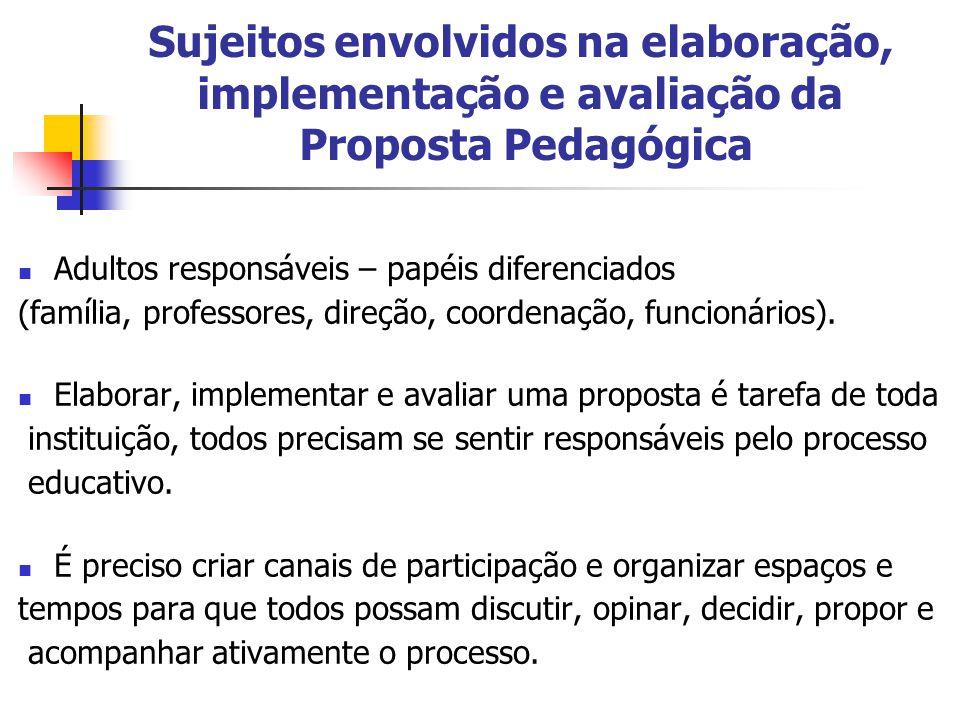 Sujeitos envolvidos na elaboração, implementação e avaliação da Proposta Pedagógica