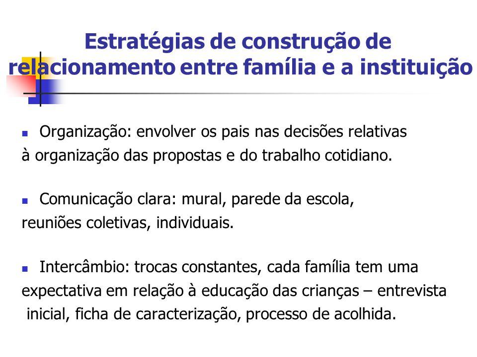 Estratégias de construção de relacionamento entre família e a instituição