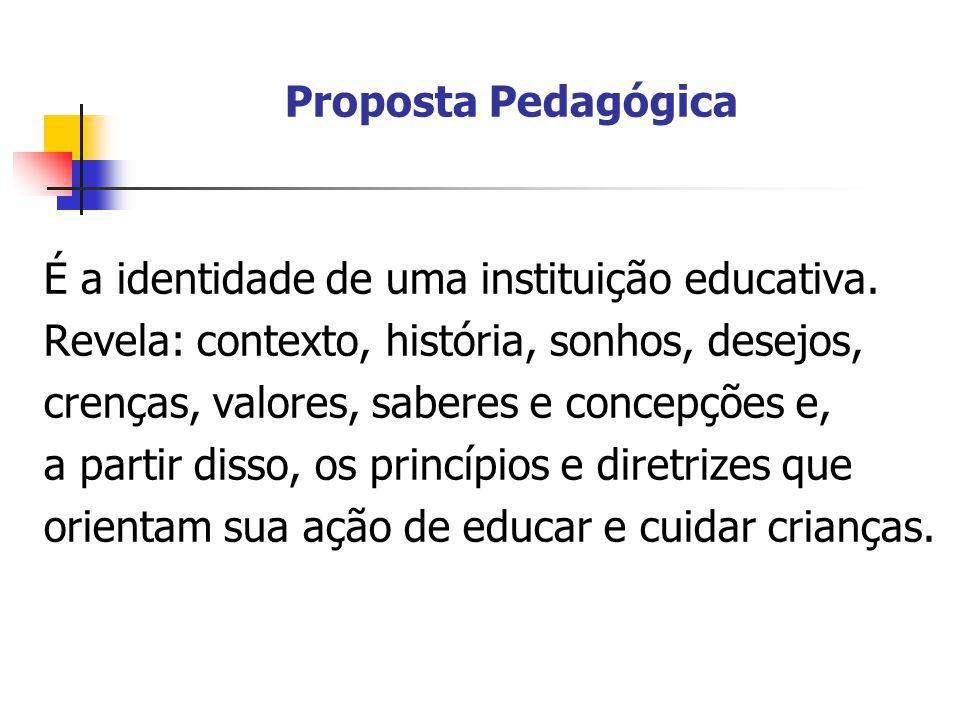 Proposta Pedagógica É a identidade de uma instituição educativa. Revela: contexto, história, sonhos, desejos,