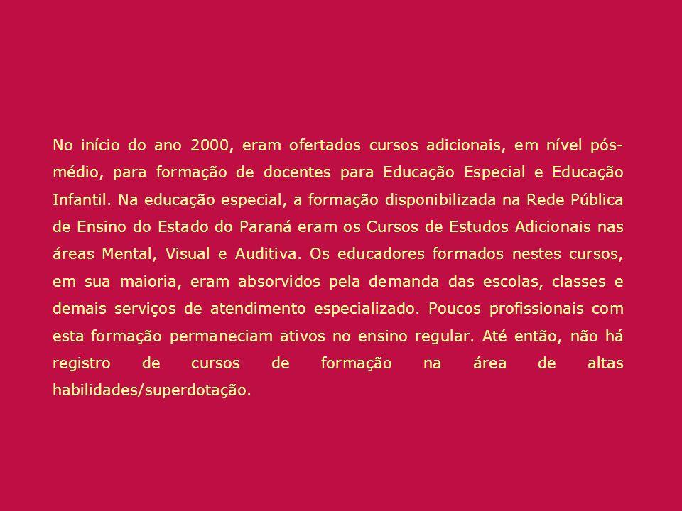 No início do ano 2000, eram ofertados cursos adicionais, em nível pós-médio, para formação de docentes para Educação Especial e Educação Infantil.