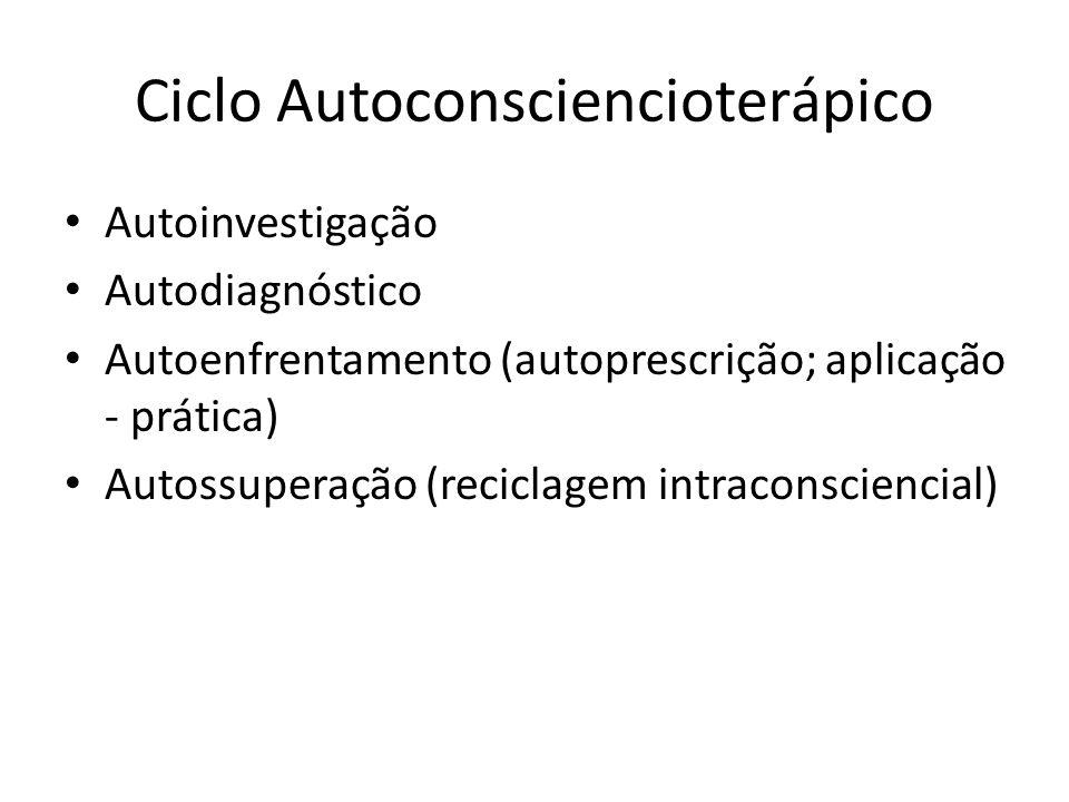 Ciclo Autoconsciencioterápico