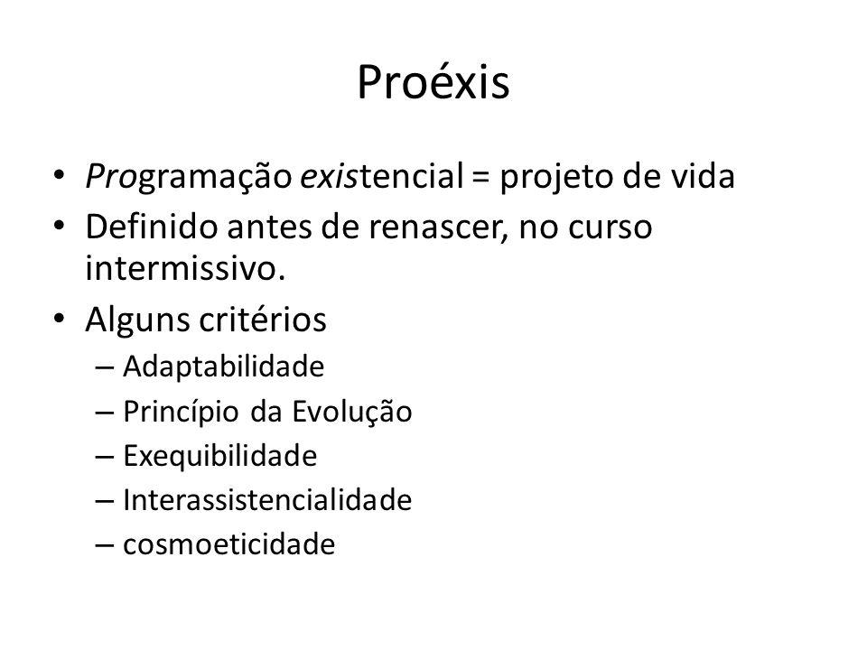 Proéxis Programação existencial = projeto de vida