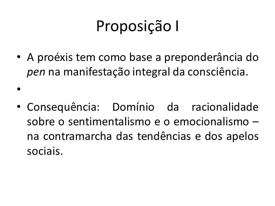 Proposição I A proéxis tem como base a preponderância do pen na manifestação integral da consciência.