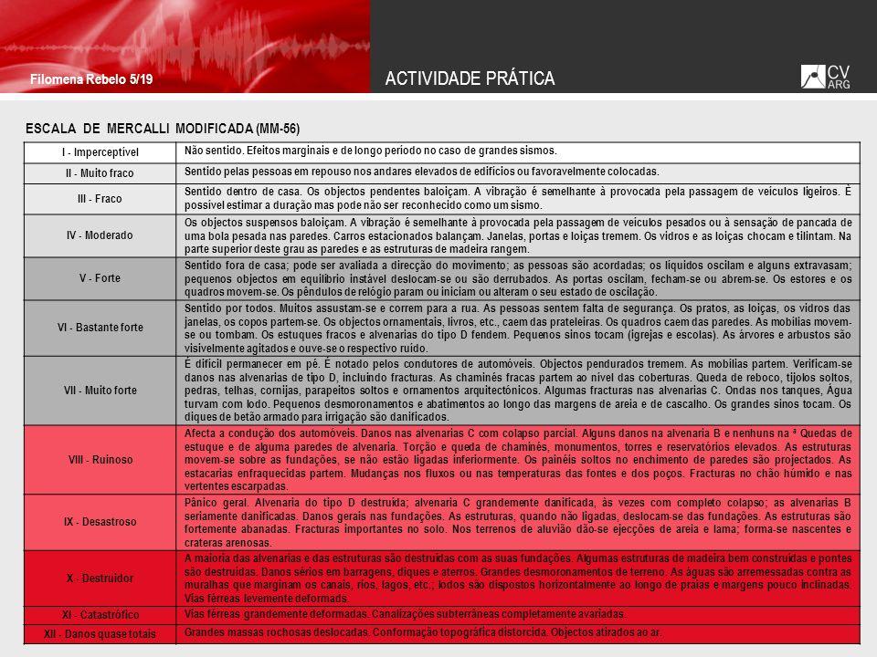 ACTIVIDADE PRÁTICA MATERIAL Escala de Mercalli Modificada (MM-56)