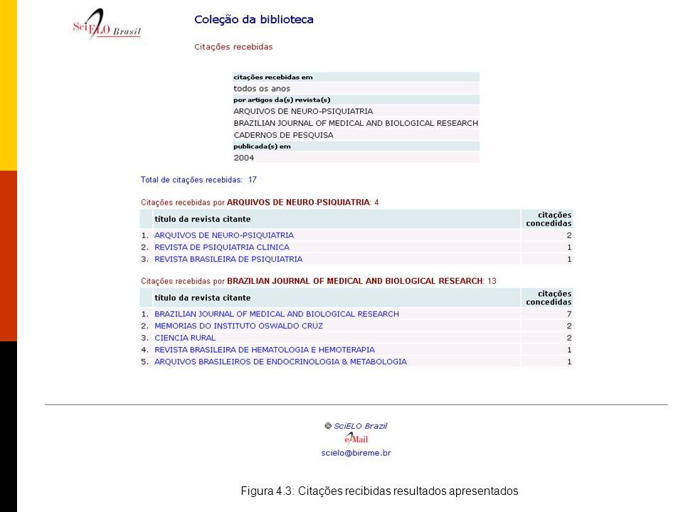 Figura 4.3: Citações recibidas resultados apresentados