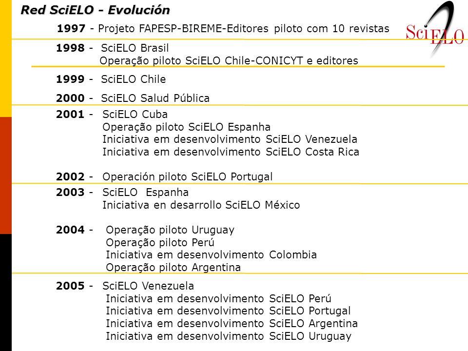Red SciELO - Evolución 1997 - Projeto FAPESP-BIREME-Editores piloto com 10 revistas. 1998 - SciELO Brasil.