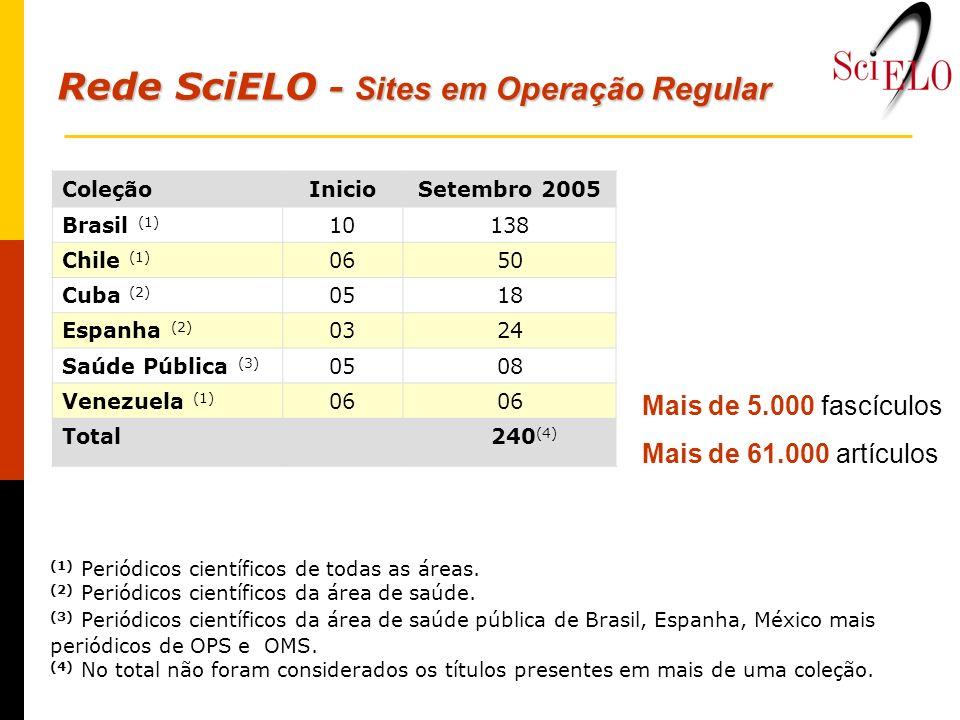 Rede SciELO - Sites em Operação Regular