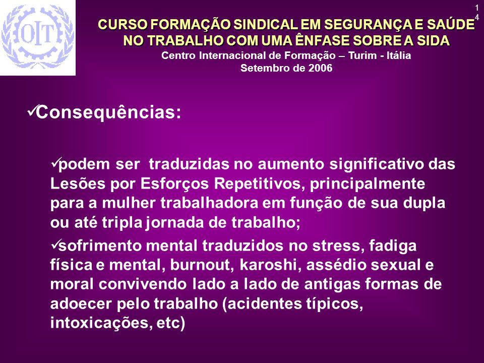 1414 Consequências: