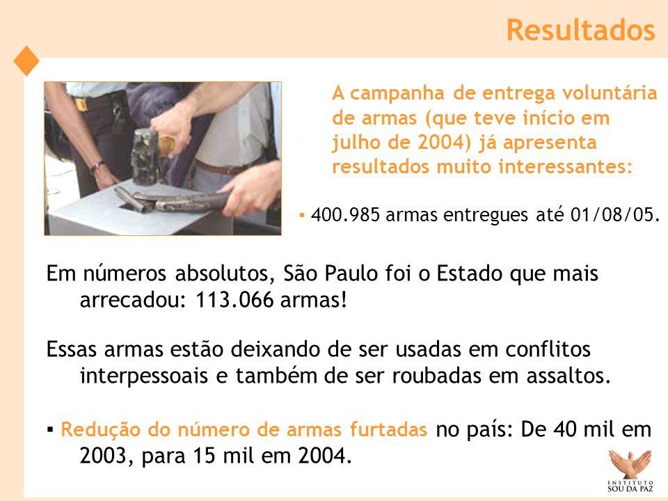 ResultadosA campanha de entrega voluntária de armas (que teve início em julho de 2004) já apresenta resultados muito interessantes: