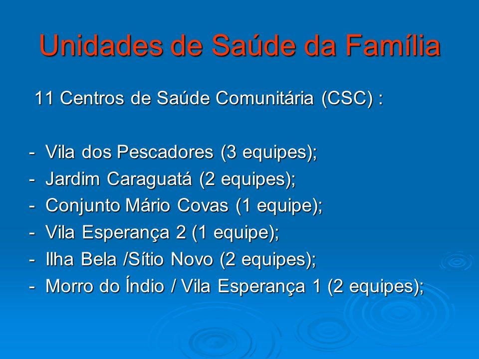 Unidades de Saúde da Família