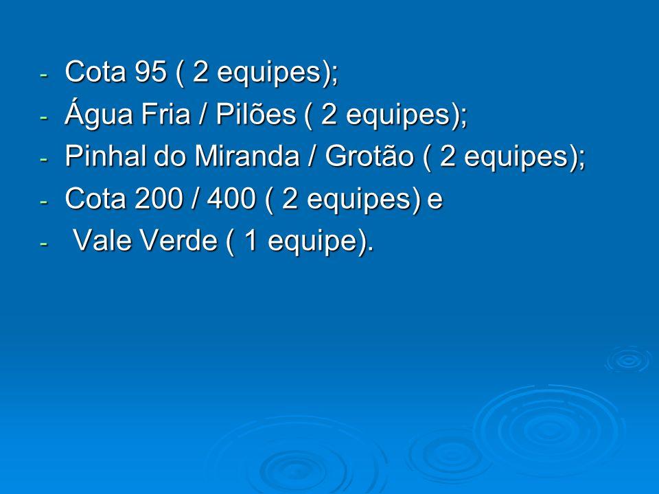 Cota 95 ( 2 equipes);Água Fria / Pilões ( 2 equipes); Pinhal do Miranda / Grotão ( 2 equipes); Cota 200 / 400 ( 2 equipes) e.