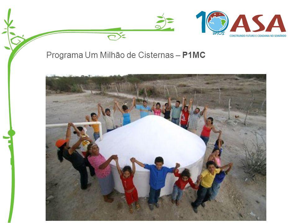Programa Um Milhão de Cisternas – P1MC