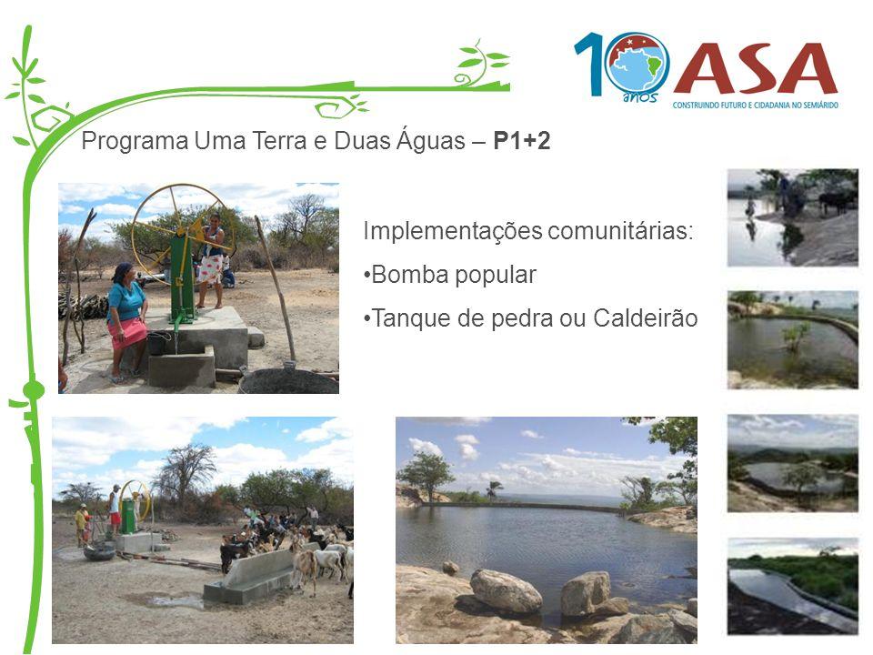 Programa Uma Terra e Duas Águas – P1+2