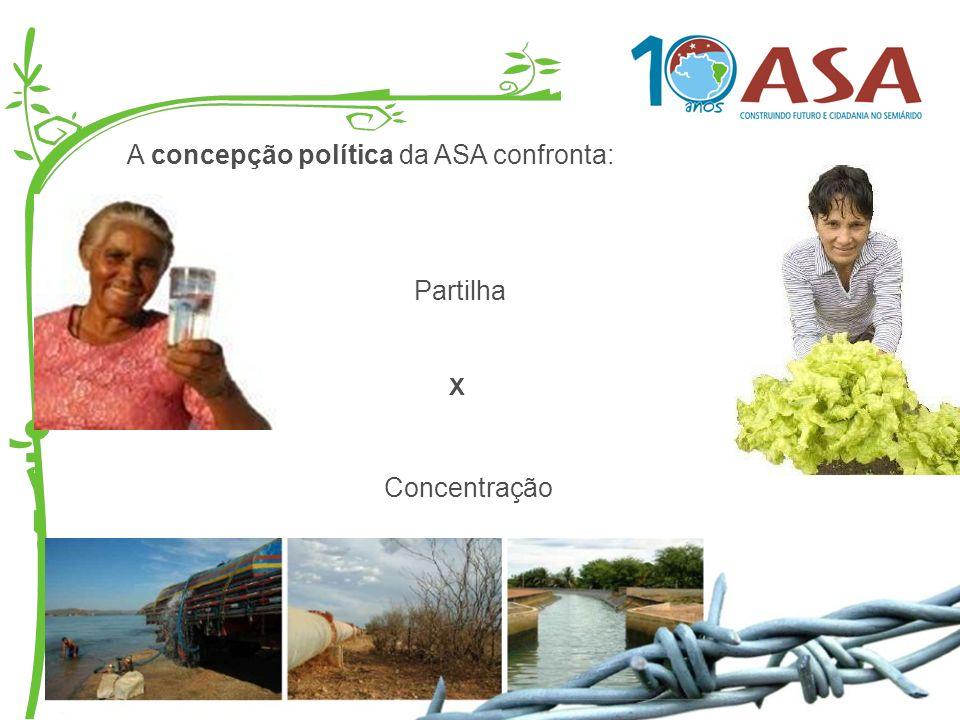 A concepção política da ASA confronta: