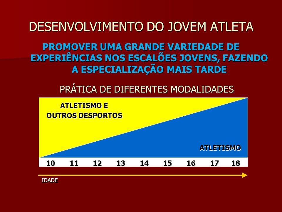 DESENVOLVIMENTO DO JOVEM ATLETA