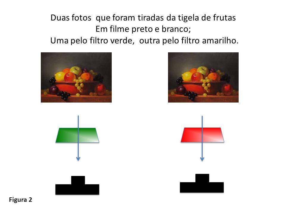 Duas fotos que foram tiradas da tigela de frutas