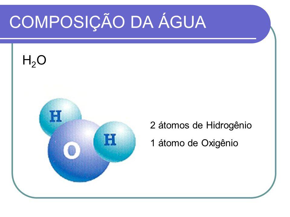 COMPOSIÇÃO DA ÁGUA H2O 2 átomos de Hidrogênio 1 átomo de Oxigênio