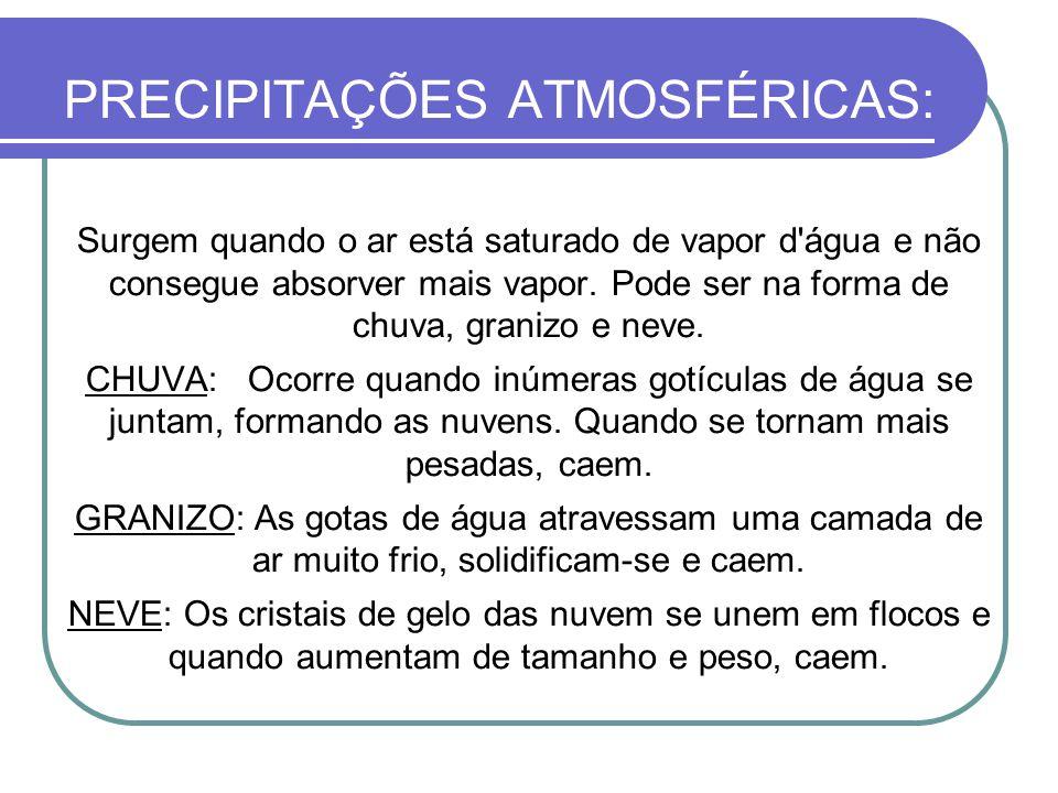 PRECIPITAÇÕES ATMOSFÉRICAS:
