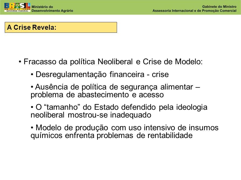 Fracasso da política Neoliberal e Crise de Modelo: