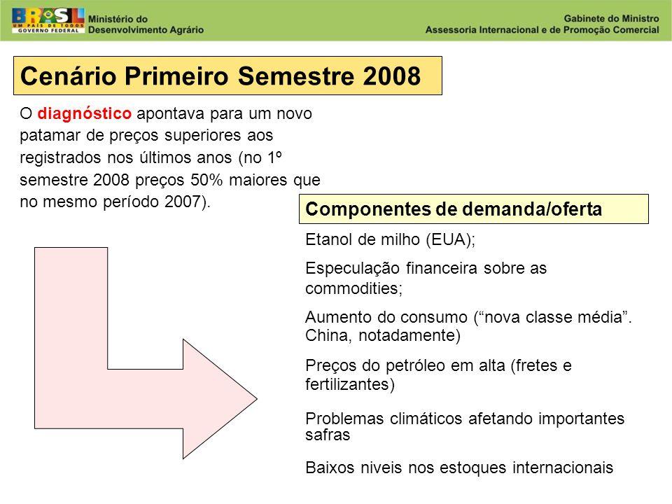 Cenário Primeiro Semestre 2008