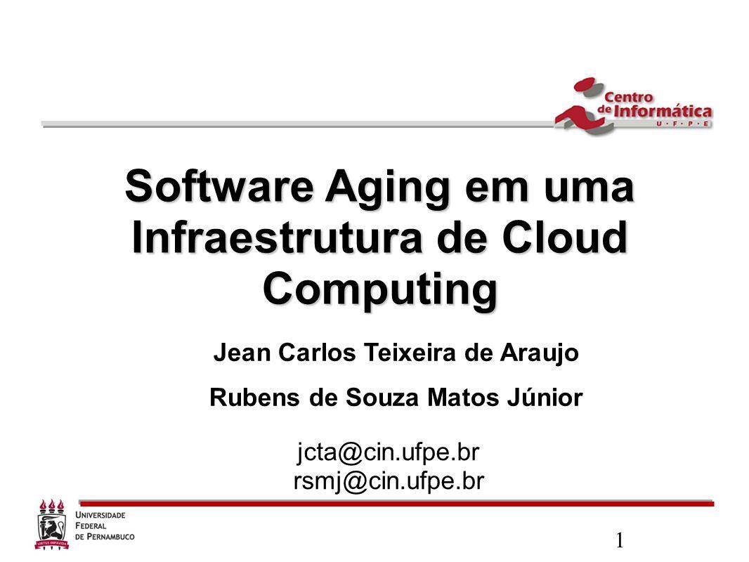 Software Aging em uma Infraestrutura de Cloud Computing