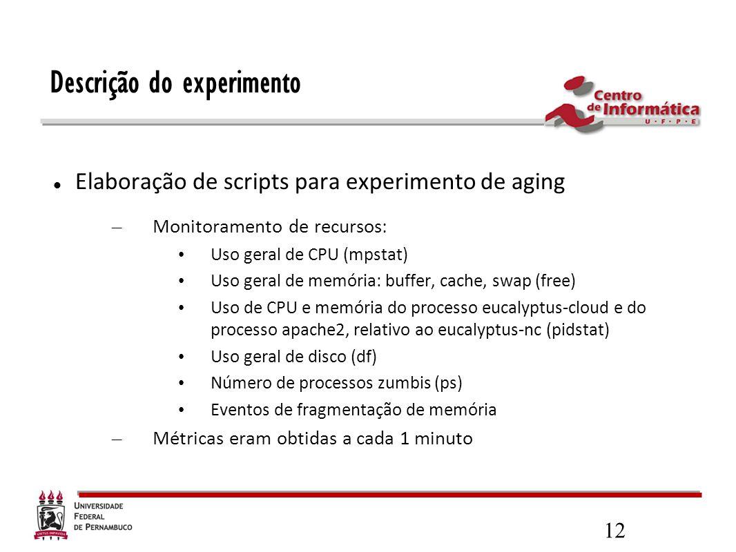 Descrição do experimento