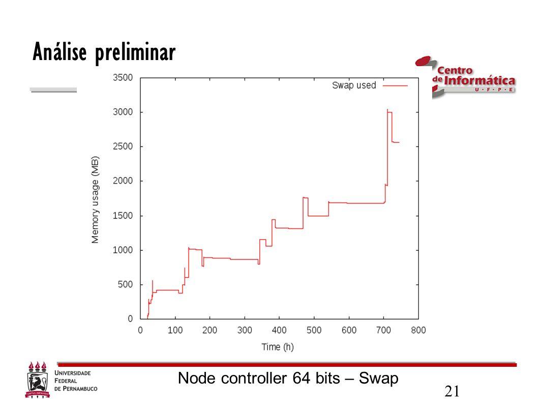 Node controller 64 bits – Swap
