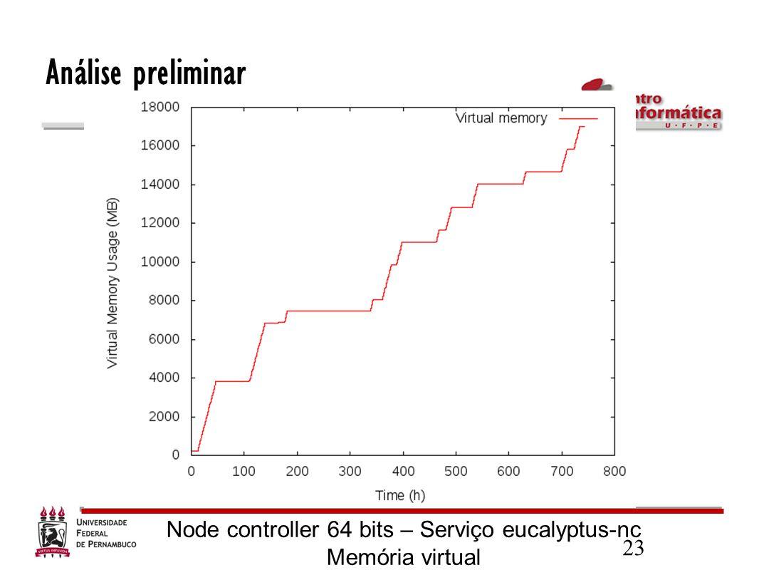 Node controller 64 bits – Serviço eucalyptus-nc