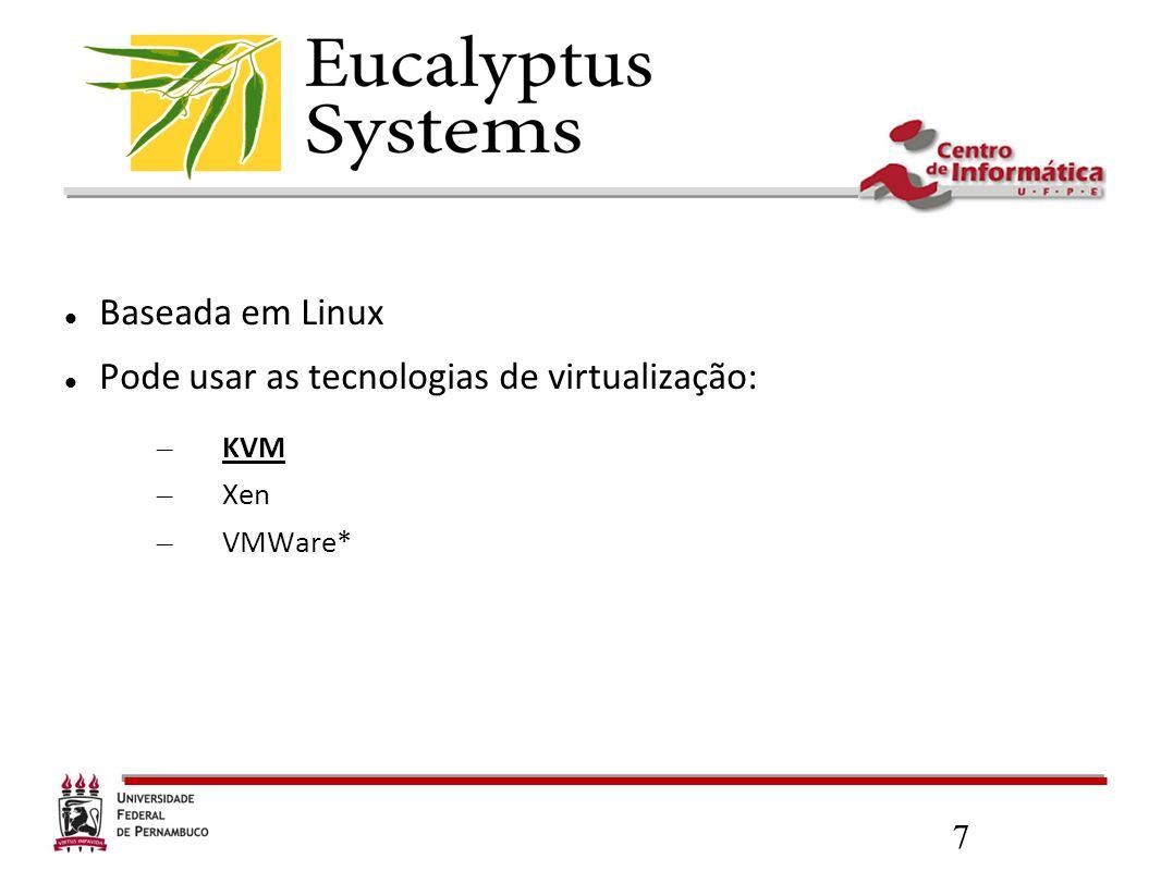 Pode usar as tecnologias de virtualização: