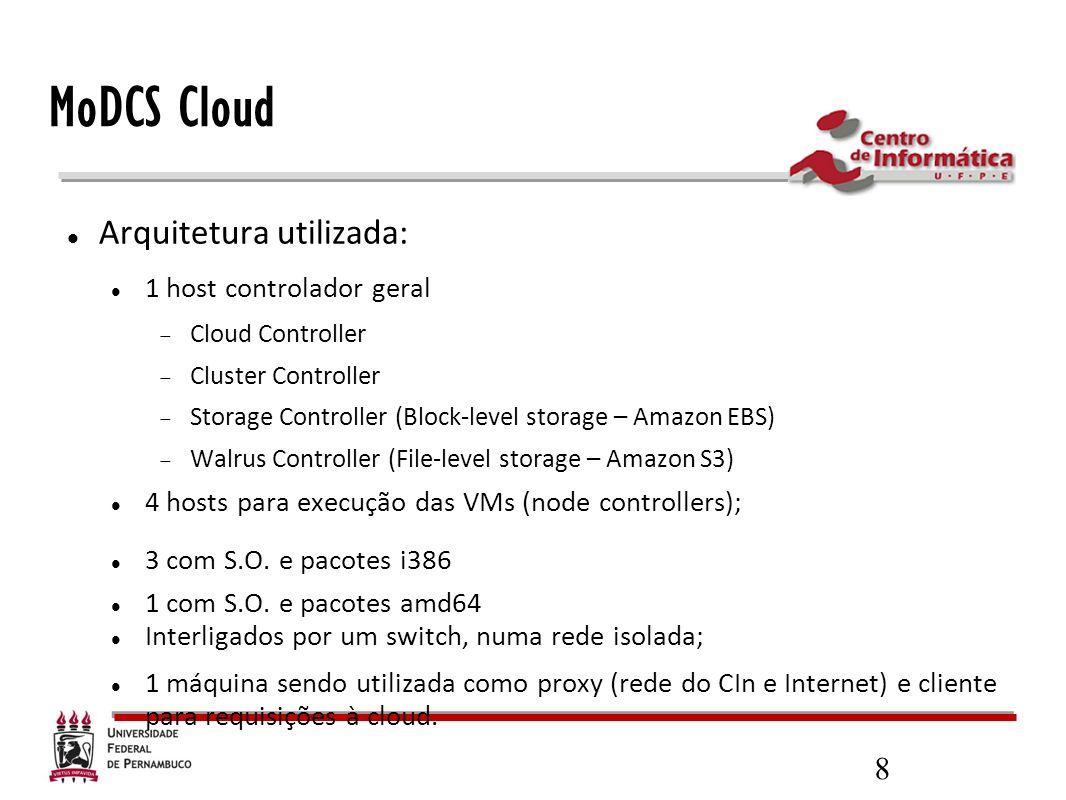 MoDCS Cloud Arquitetura utilizada: 1 host controlador geral