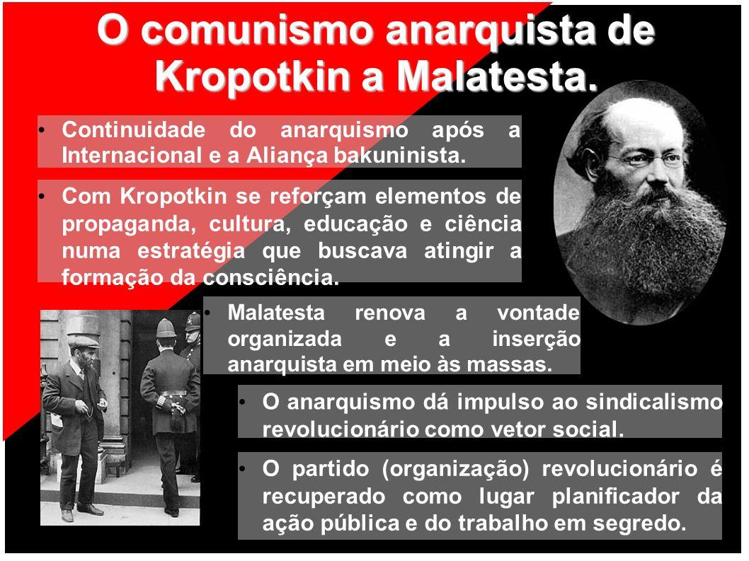 O comunismo anarquista de Kropotkin a Malatesta.